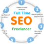 freelancers-in-India-SEO-Ahmedabad-Rashmikant-Purani