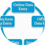 freelancers-in-India-Data-Entry-Chennai-BusyBee-sat